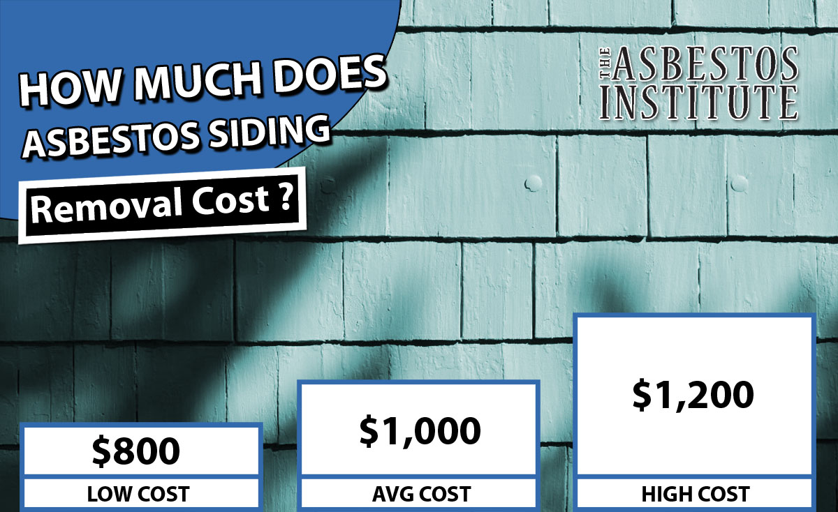 How Much Does Asbestos Siding Removal Cost?